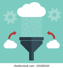 Flat design illustration concepts for creative process, big data filter, data tunnel, analysis concept and cloud computing