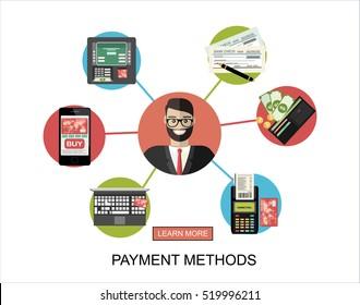 Flat design illustration concepts for Payment Methods. Concepts web banner