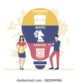 Flat design with people. BMC  - business model canvas.  business concept background. Vector illustration for website banner, marketing materials, business presentation, online advertising