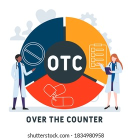 Flat design with people. OTC - Over The Counter, medical concept. Vector illustration for website banner, marketing materials, business presentation, online advertising
