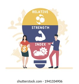 Flat design with people. RSI - Relative Strength Index. acronym, business concept background.   Vector illustration for website banner, marketing materials, business presentation, online