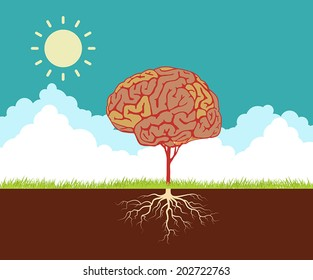 Flat design vector concept illustration with brain