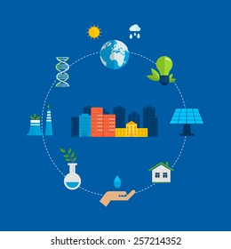 Flat design vector concept illustration with icons of ecology, environment and eco friendly energy. Concept of green building and clean energy