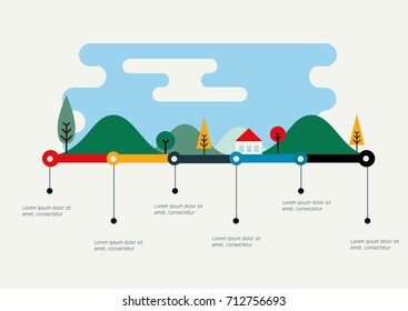 Flat design vector info graphic illustration with urban landscape and time line