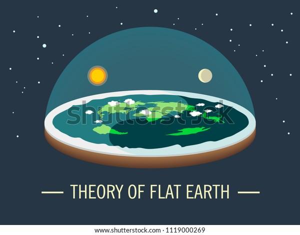 Flat Earth Atmosphere Sun Moonearth
