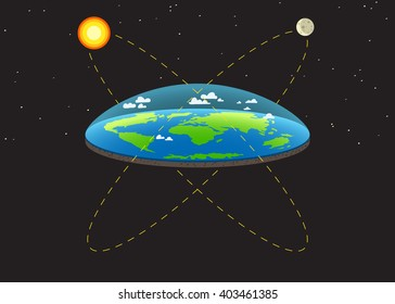 Flat Earth / Old Vision of Planet and solar system / Earth like dish/ plate/ in space with sun and moon / realistic vector of Flat Earth /