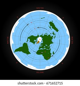 Flat Earth theory Cardinal direction map. vector graphic illustration. Science fiction. North East West South