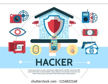 Flat House Electronic Hacking Composition
