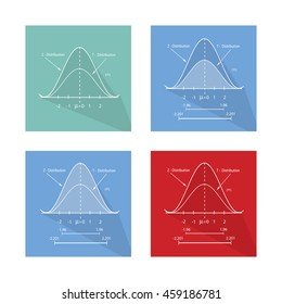 Flat Icons, Collection of Gaussian Bell Curve or Standard Normal Distribution Curve.