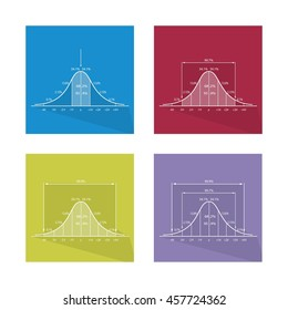 Flat Icons, Illustration Set of 3 Standard Deviations Gaussian Bell or Normal Distribution Curve Charts.