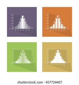 Flat Icons, Illustration Set of 4 Gaussian, Bell or Normal Distribution Curve with Bar Chart Labels.