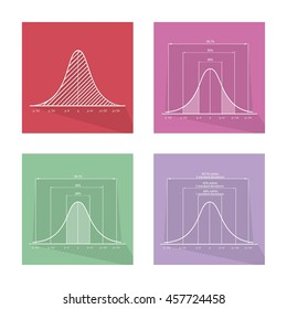 Flat Icons, Illustration Set of 4 Gaussian, Bell or Normal Distribution Curve Labels.