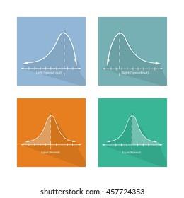 Flat Icons, Illustration Set of Positve and Negative Distribution Curve and Normal Distribution Curve Graphs.
