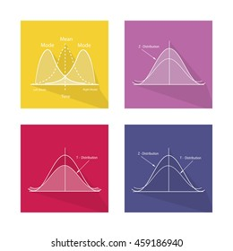 Flat Icons, Set of Positve and Negative Distribution Curve and Standard Normal Distribution Curve.