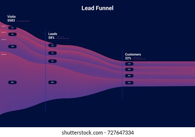 Flat Infographic board of Sales Funnel on the site, Lead Generation. Interface for website, statistics page, traffic and sales analysis system. Marketing template, vector concept for web design.