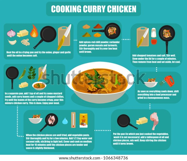 Flat Infographics Cooking Curry Vector Format Stock Vector