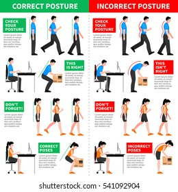 Flat infographics with men and women demonstrating correct and incorrect postures while walking and sitting vector illustration