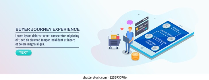 Flat isometric, 3D - Buyer journey experience, customer journey route, purchasing through mobile apps vector banner