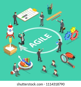Flat isometric vector concept of agile methodology, software product development.