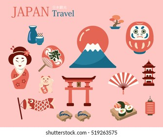 flat Japan icon , Japan travel in Japanese words