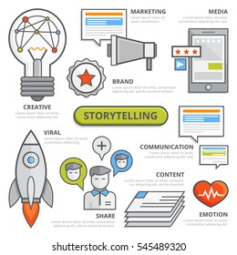Flat line storytelling concept: creative social marketing, media campaigns, brand, viral, content share, producing. Elements for web design, banners, ads, apps, printed materials. Infographic template