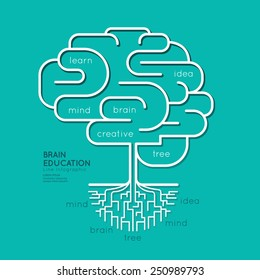 Flat linear Infographic Education Outline Brain Roots Concept.Vector Illustration.