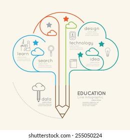 Flat linear Infographic Education Pencil cloud Outline concept.Vector Illustration.