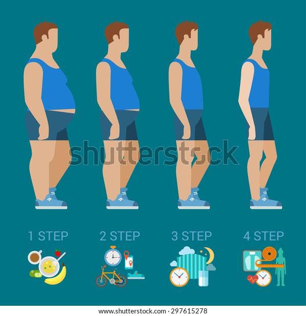esercizio di perdita di peso per il video uomo