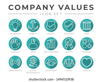 Flat Outline Company Core Values Icon Set Isolated. Innovation, Stability Security, Reliability, Legal, Sensitivity, Trust, High Standard, Quality, Diversity, Transparency, Commitment, Ethics, Passion