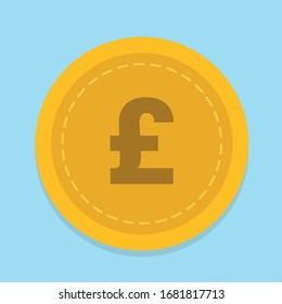 Flat pound coin vector graphic