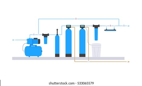 Flat style. Scheme of water supply and purification from the well. Water filter system scheme