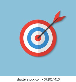 Flat target - Business aims - Smart solutions - Target ideas