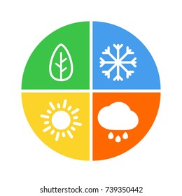 Flat vector four seasons icon. Winter, spring, summer, autumn - colorful all year round sign. Snow, rain and sun symbols. EPS10