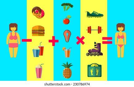 flat vector illustration weight loss program stock vector royalty