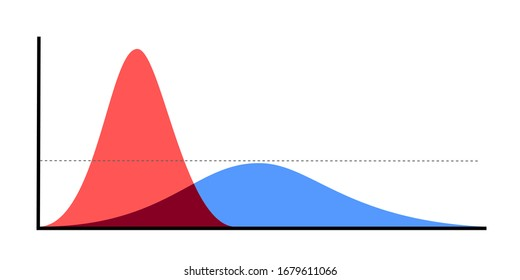 Flatteniing the curve - line is growing exponentially or gradually. Vector illustration isolated on white.