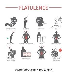 Flatulence. Symptoms, Treatment. Icons set Vector signs for web graphics