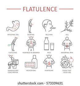 Flatulence. Symptoms, Treatment. Line Icons set. Vector signs for web graphics.