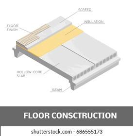 Floor construction. Vector layered diagram