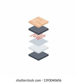 Floor heating vector illustration of all floor layers when applying floor heating.