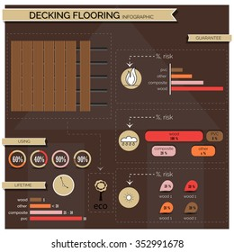 Floor laying, installation, exterior. Infographic shows the contrast of materials for the floor outside