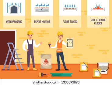 Floor Repair, House Interior Design Service Flat Vector Banner or Poster with Male and Female Workers in Uniform Painting Walls, Leveling Floor with Cement According Room Plan Drawing Illustration