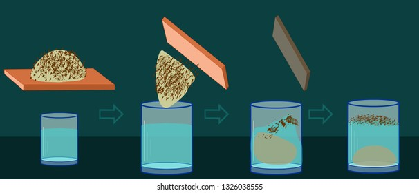 Flotation.Separation of sawdust and sand flour. Oil and water. Separation of mixtures. Editable dark green background. 2d drawing. Cartoon illustration