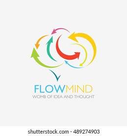 Flow Mind Logo design vector template. Think idea concept. Brainstorm power thinking brain Logotype icon Logo.