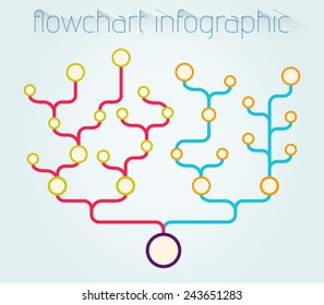 Flowchart infographic vector template, also usable as hierarchy tree template for presentations and other purposes.