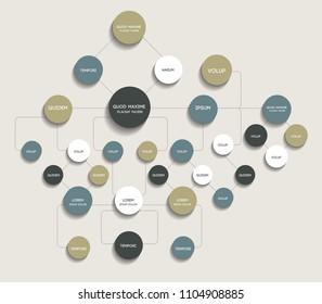 Flowchart, organigram infographic.