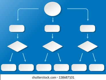 Flowchart with with paper labels on the blue background.