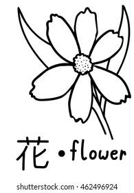 royalty free japanese kanji images stock photos vectors Earth Kanji flower kanji japanese to english language educational flashcard vector