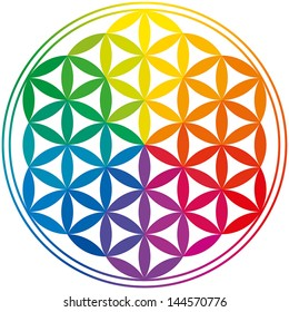 Flower Of Life Rainbow Colors. Geomtrical figure, composed of overlapping circles. A decorative motif since ancient times, forming a flower-like pattern with the symmetrical structure of a hexagon.