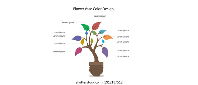 Flower Vase Color  Design is inspired by illustrating data using nature like artificial colorful flower vase to depict different dataset.