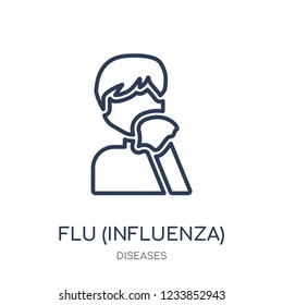 Flu (Influenza) icon. Flu (Influenza) linear symbol design from Diseases collection. Simple outline element vector illustration on white background